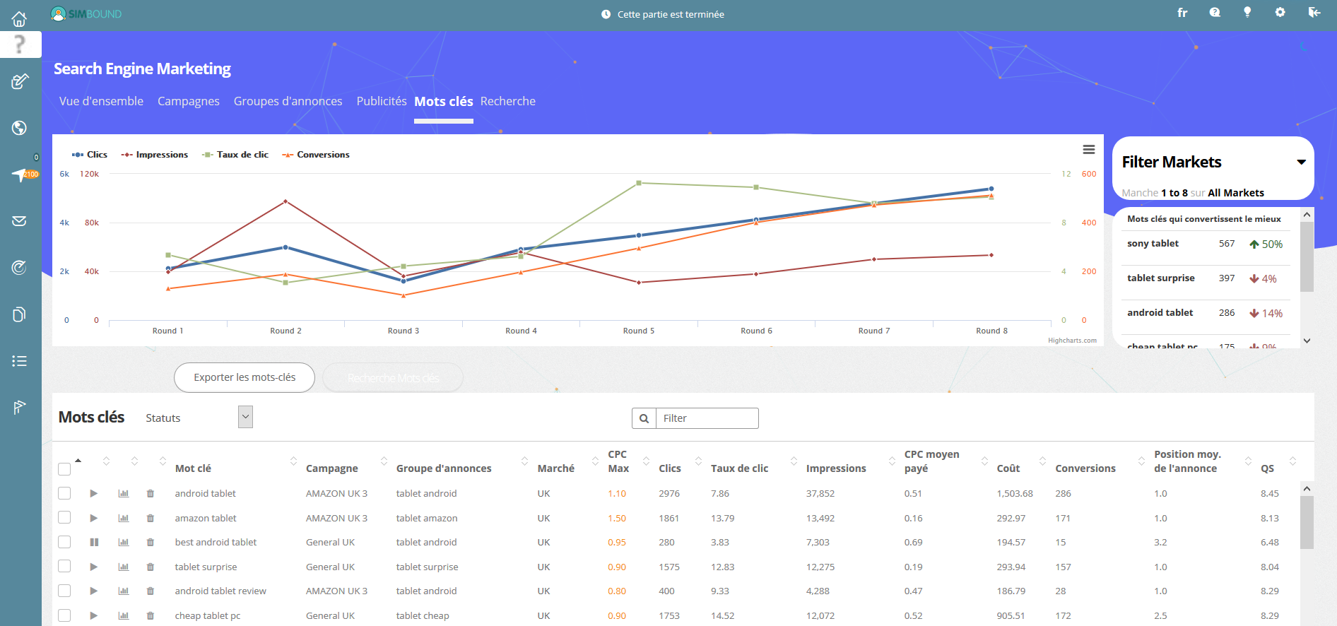 Simulation de gestion d'entreprise en référencement et publicité digitale pour un site e-commerce